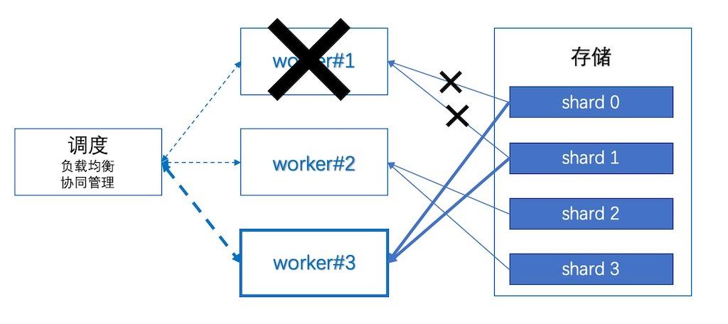 schedule-worker.jpg