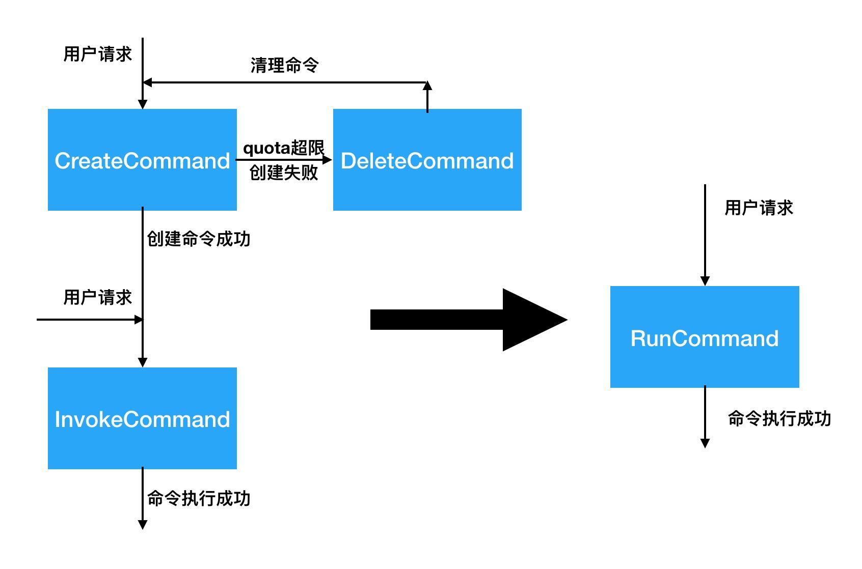 RunCommand3.jpg