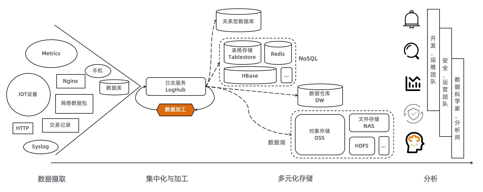 log-in-lifecycle.jpg