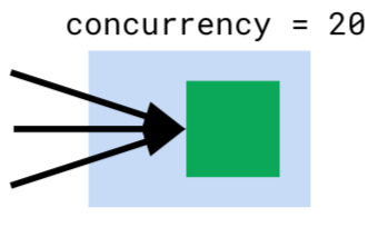concurrency-20.png